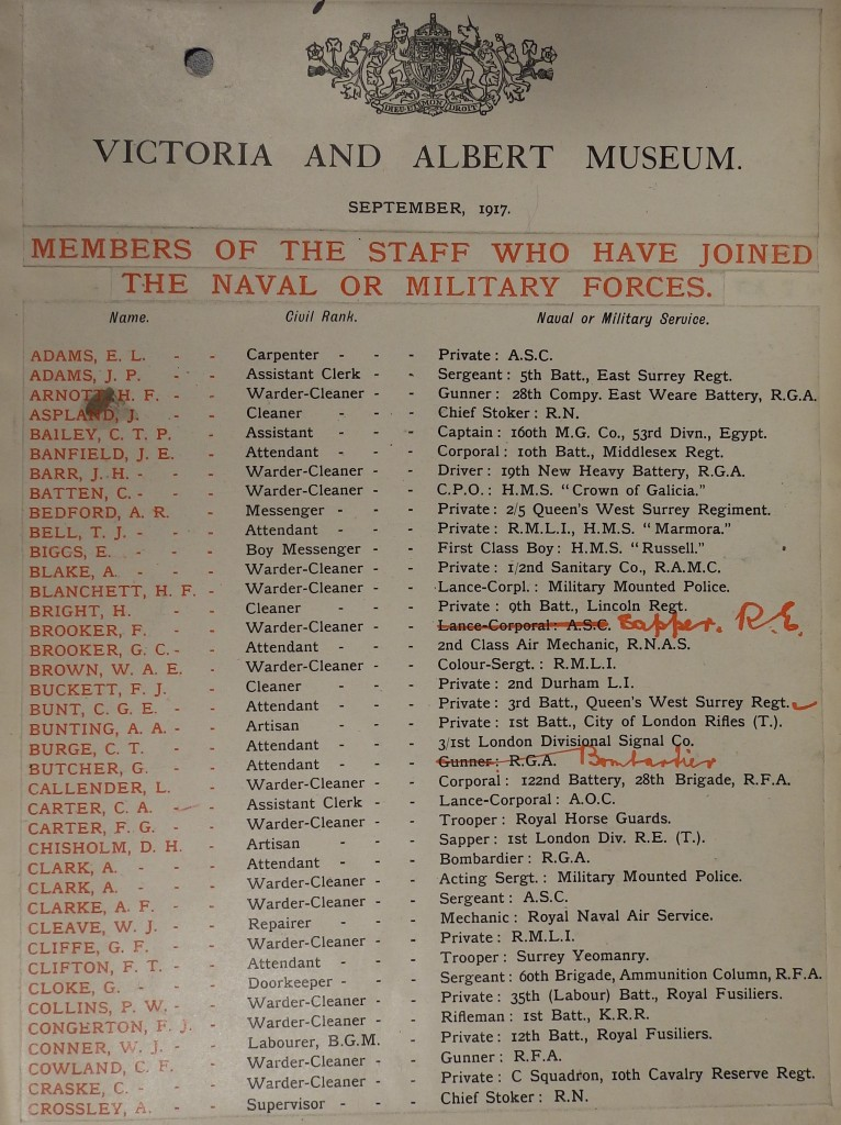 A list of the staff of the Victoria and Albert Musem who joined the Naval or Military Forces as of September 1917., giving name, civil occupation, military rank and regiment or unit